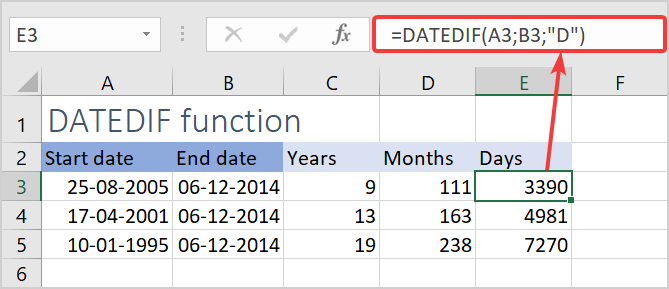 Use DATEDIF function from two dates in days