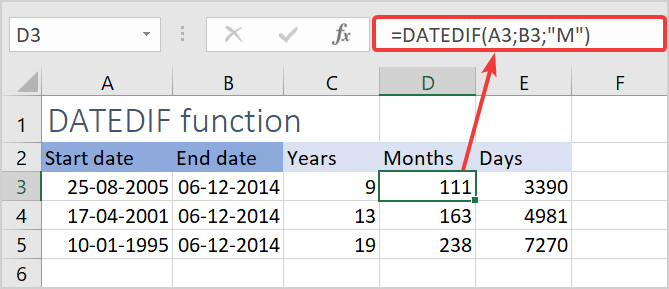 Use DATEDIF function to calculate age from two dates in months